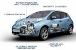 Nuevo Nissan Leaf 2012
