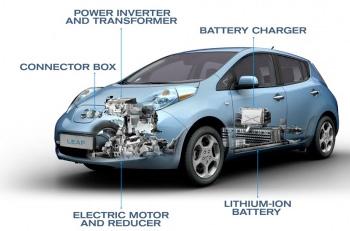 Nuevo Nissan Leaf 2012 - Autos Actual México