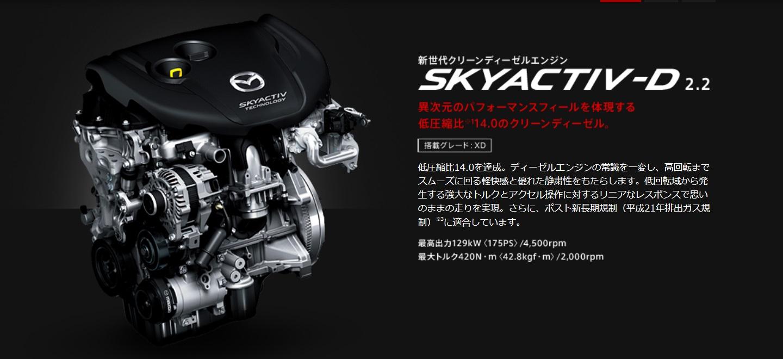 Mazda 3 híbrido 2014