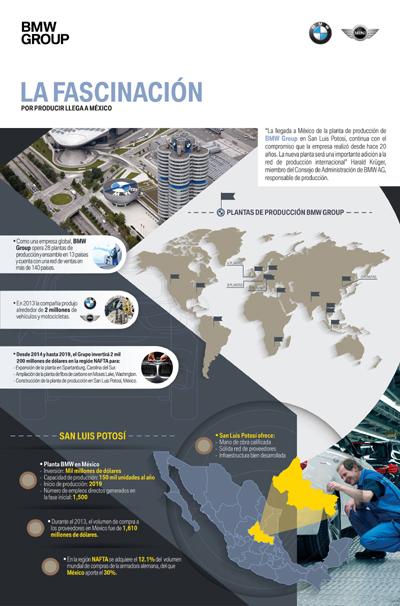 BMW Planta en México
