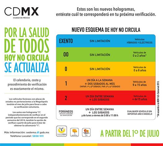 Nuevo Hoy No Circula 2014 Ciudad de México