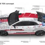 Audi implementará 48 voltios en sus autos, reduciendo peso y consumo