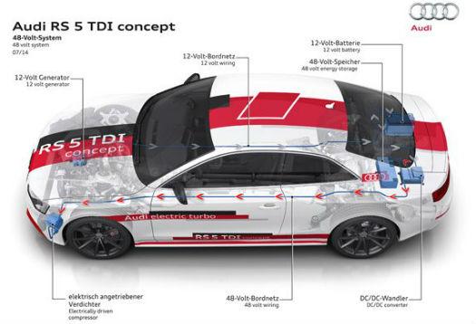 Audi implementará 48 voltios
