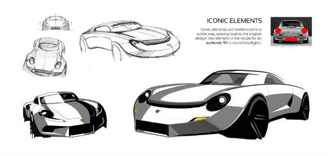 Porsche 901 Design Concept bocetos