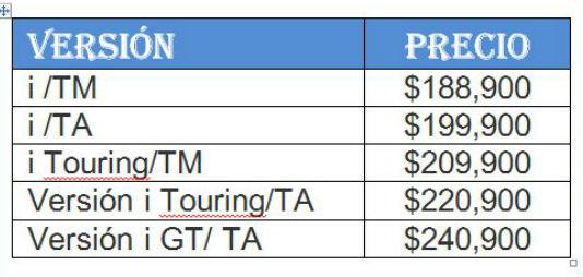 Cuadro Mazda2 2016, versiones y precios