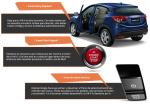 Honda HR-V 2016 tecnología