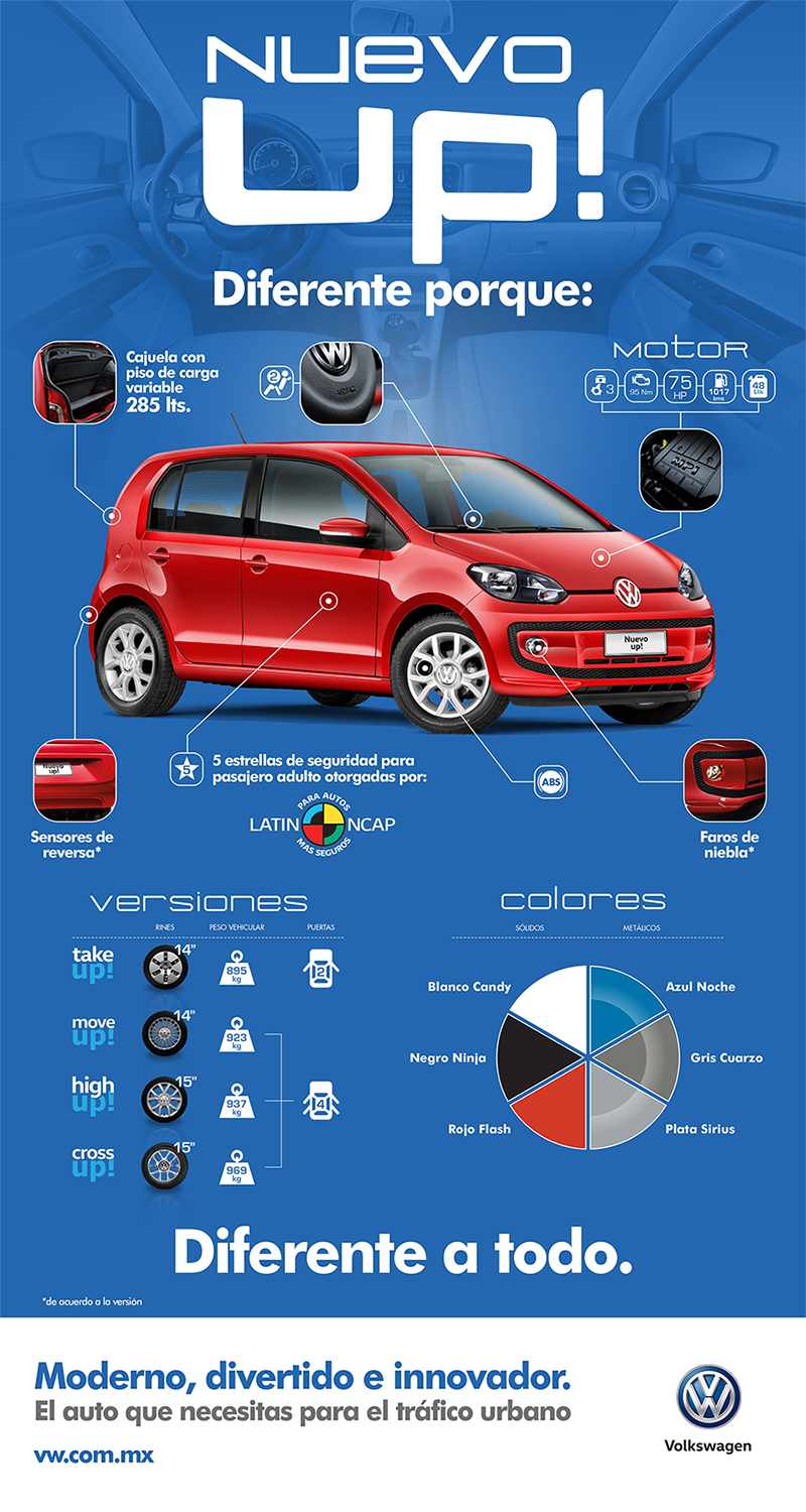 VW Up! 2016 en México