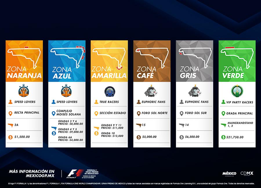 Gran Premio Fórmula 1 México 2017 precios oficiales venta