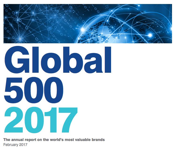 Global 500 2017