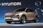 Hyundai SUV eléctrico
