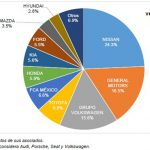 Venta de autos en México en agosto baja un 6.5%: marcas más vendidas