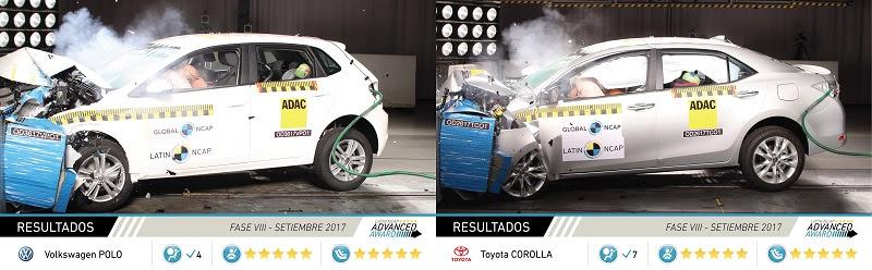 Latin NCAP Polo y Corolla 2018